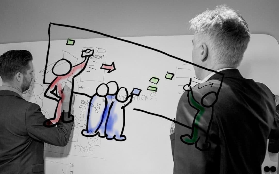 Grunderna i Scrum – roller, begrepp och aktiviteter