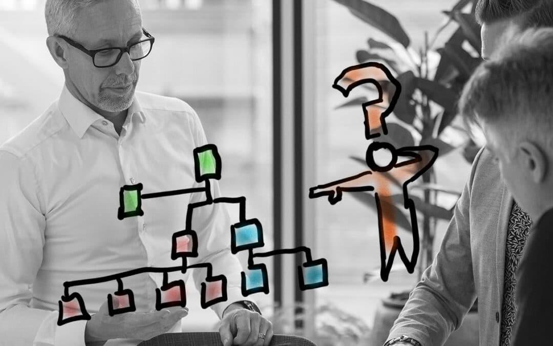 Grunderna i ITIL