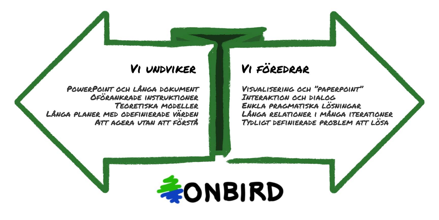 Onbird-värderingar