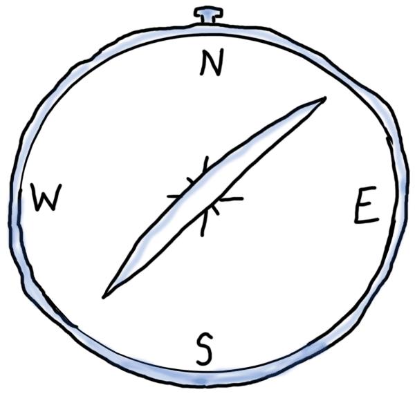 Governancekompass